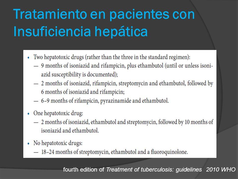 Tratamiento en pacientes con Insuficiencia hepática