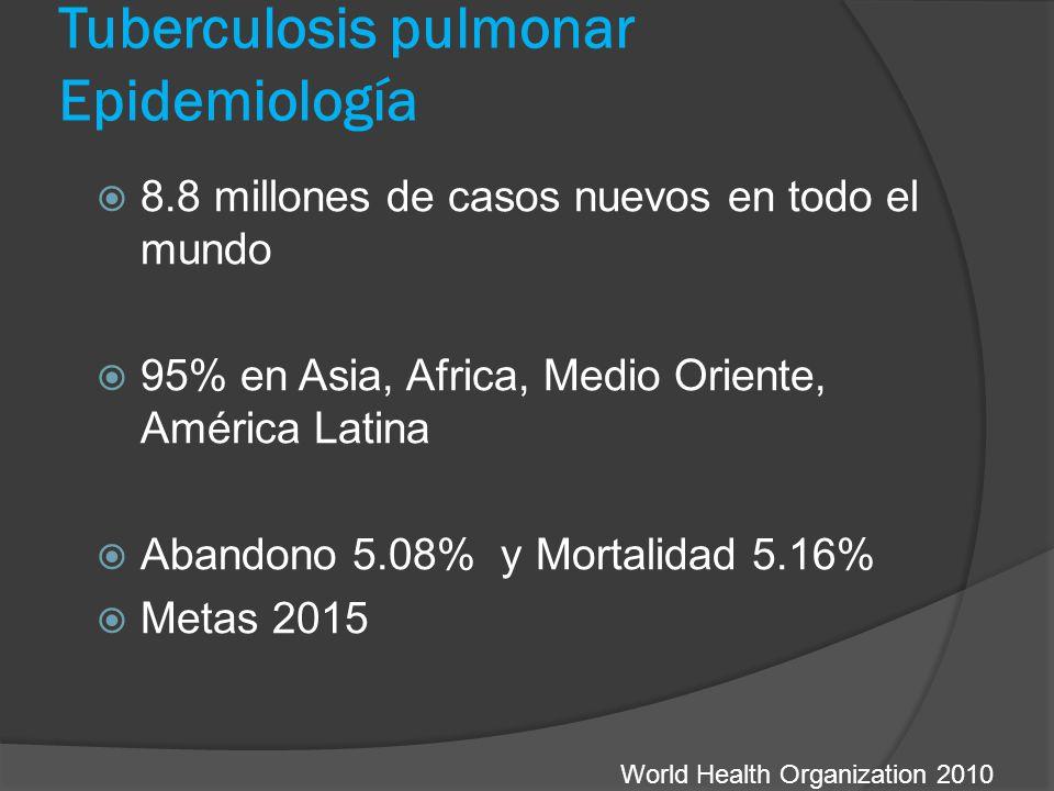 Tuberculosis pulmonar Epidemiología