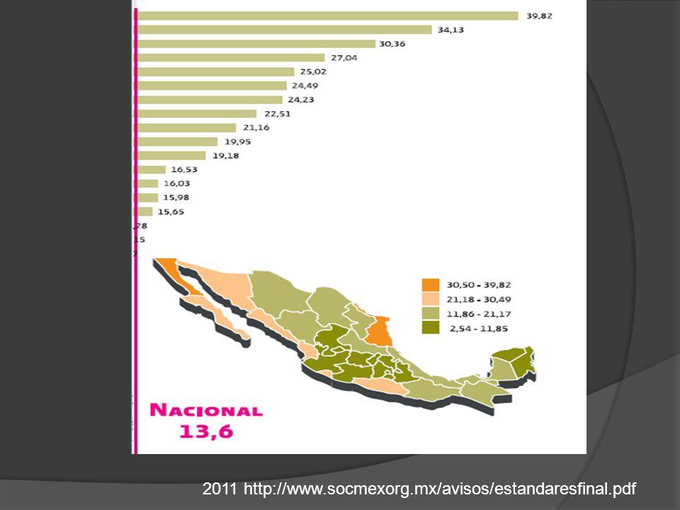 2011 http://www.socmexorg.mx/avisos/estandaresfinal.pdf