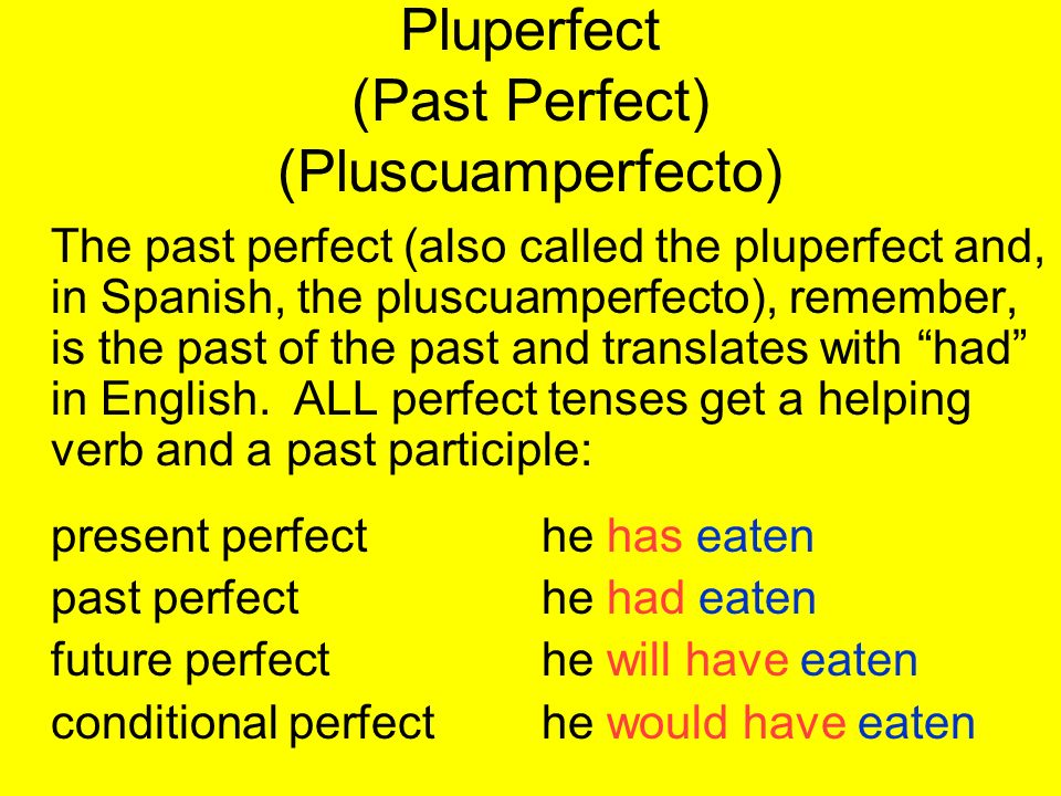 Pluperfect (Past Perfect) (Pluscuamperfecto)