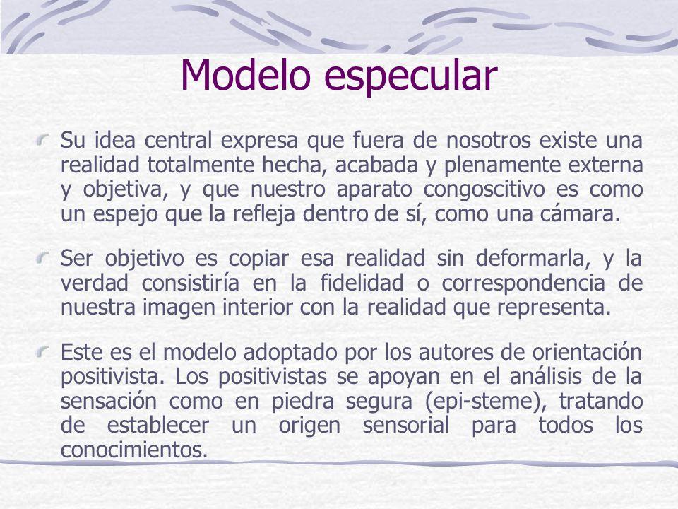 Modelo especular