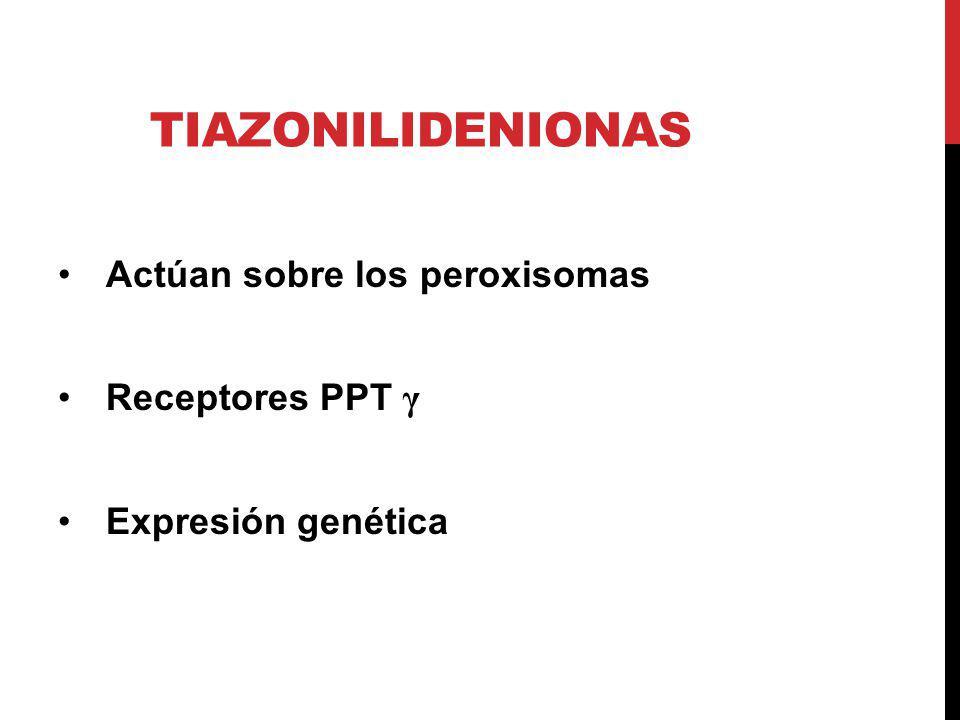 Tiazonilidenionas Actúan sobre los peroxisomas Receptores PPT γ