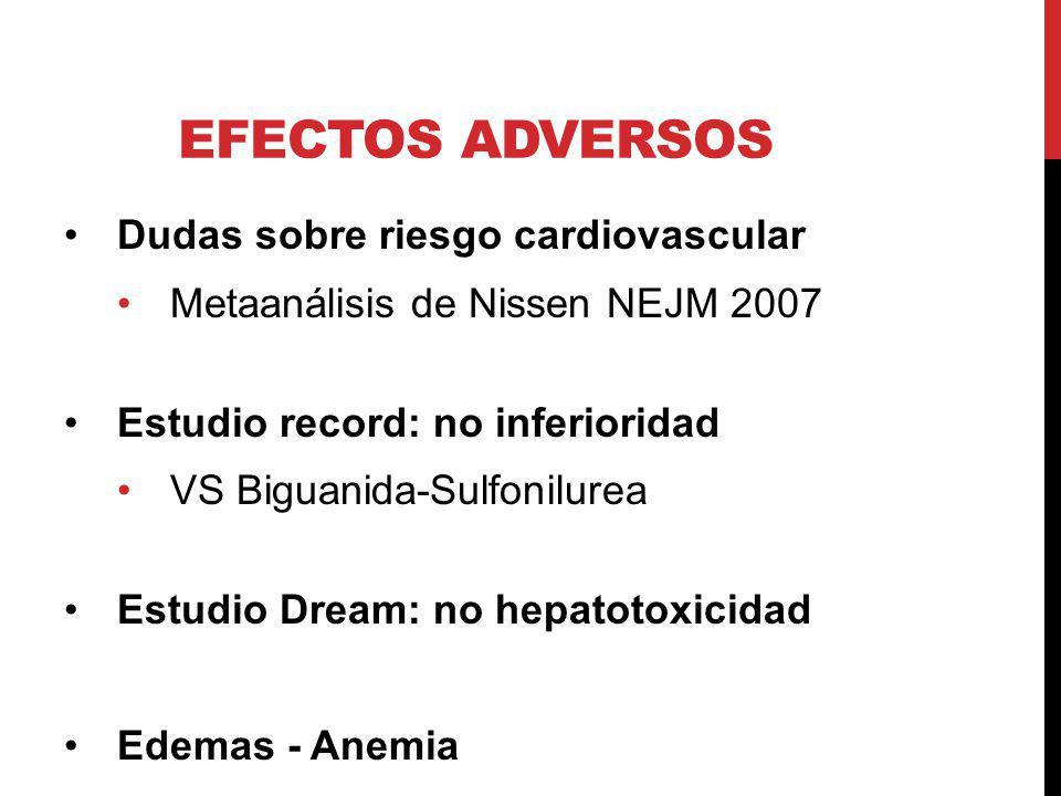 Efectos adversos Dudas sobre riesgo cardiovascular