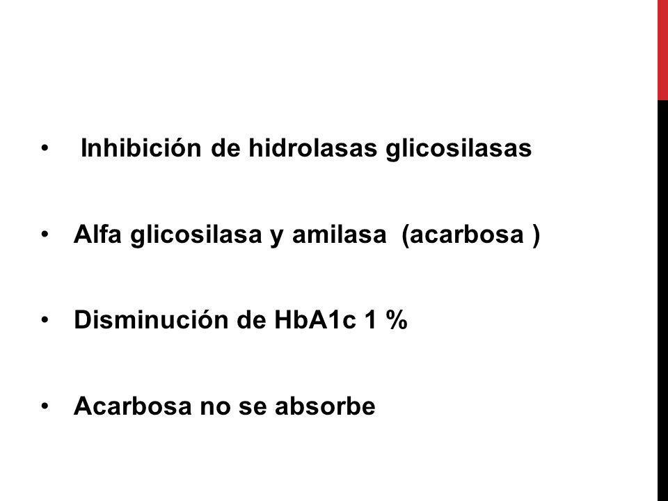 Inhibición de hidrolasas glicosilasas