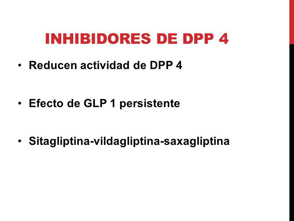 Inhibidores de dpp 4 Reducen actividad de DPP 4