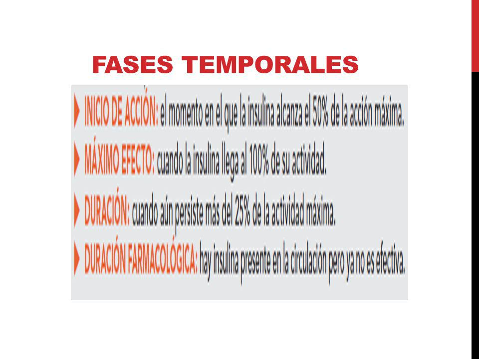 Fases temporales