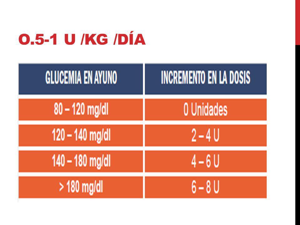 O.5-1 u /kg /día