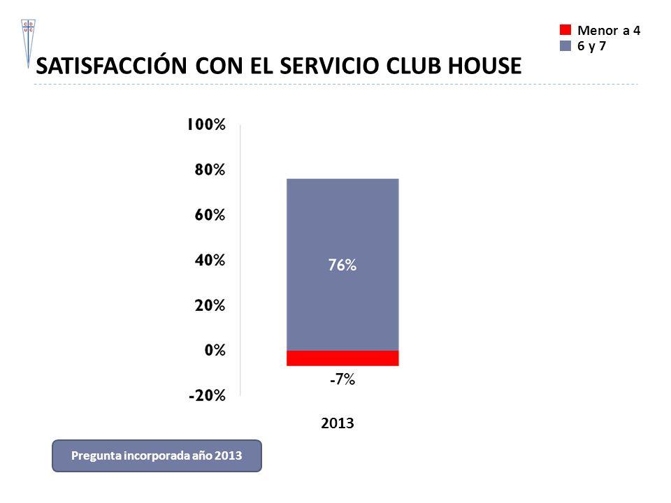 SATISFACCIÓN CON EL SERVICIO CLUB HOUSE