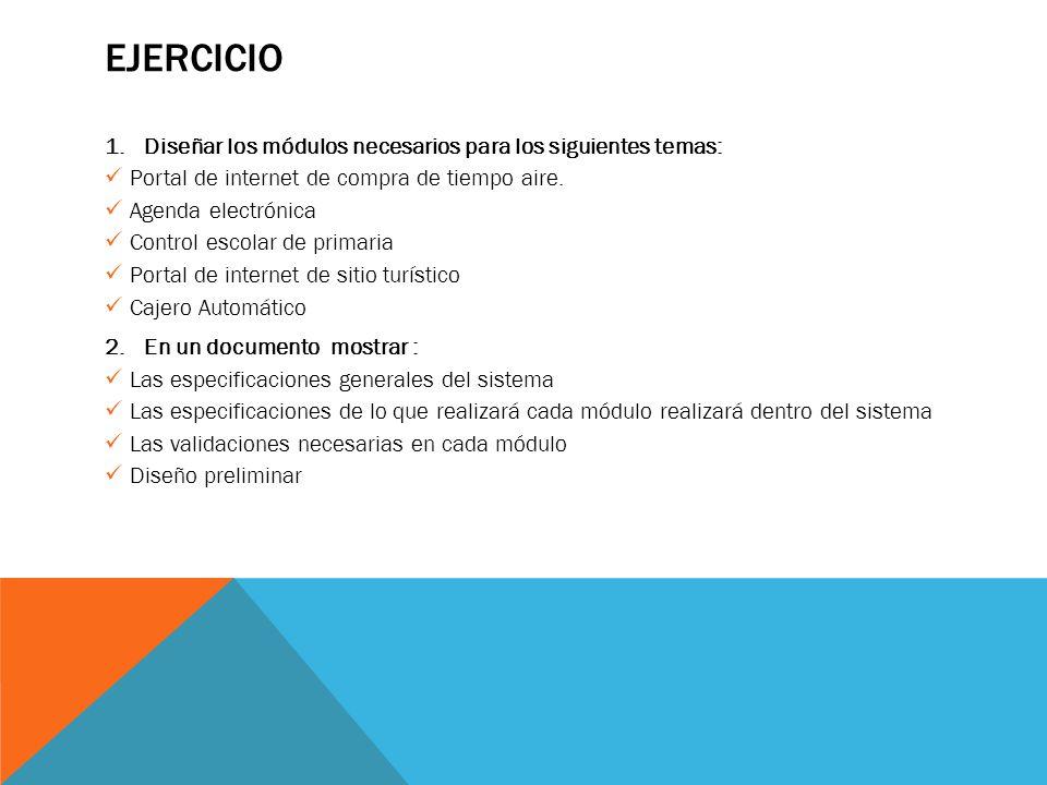 ejercicio Diseñar los módulos necesarios para los siguientes temas: