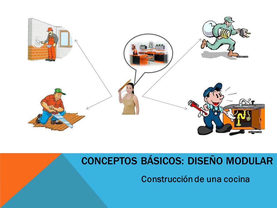 Conceptos básicos: Diseño modular