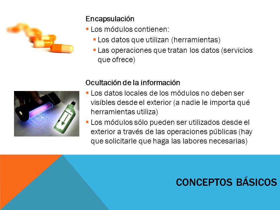 Conceptos básicos Encapsulación Los módulos contienen: