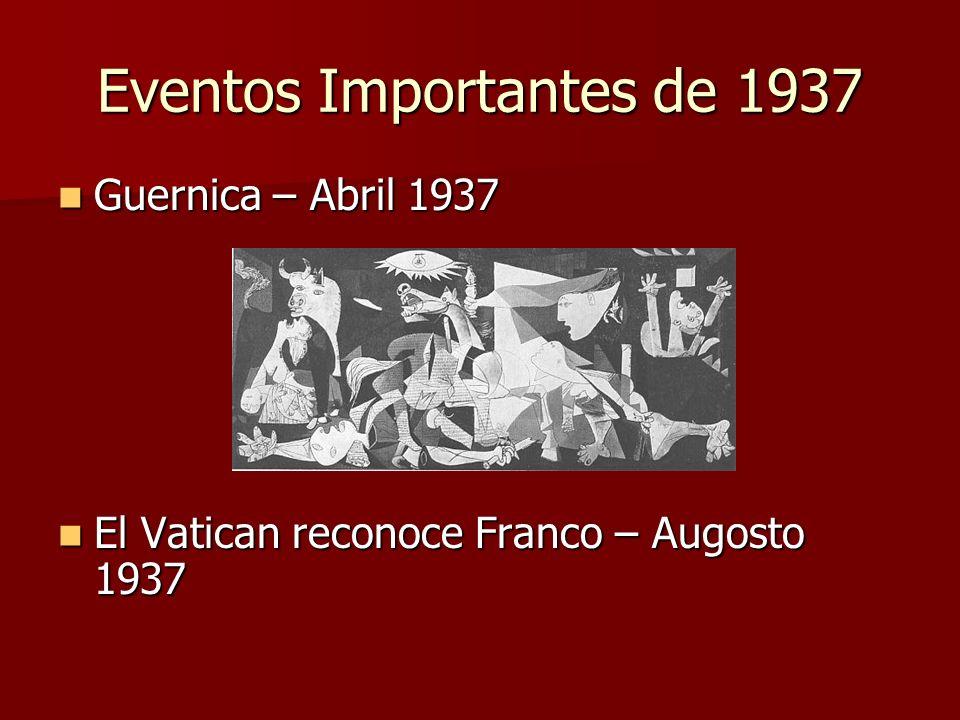 Eventos Importantes de 1937