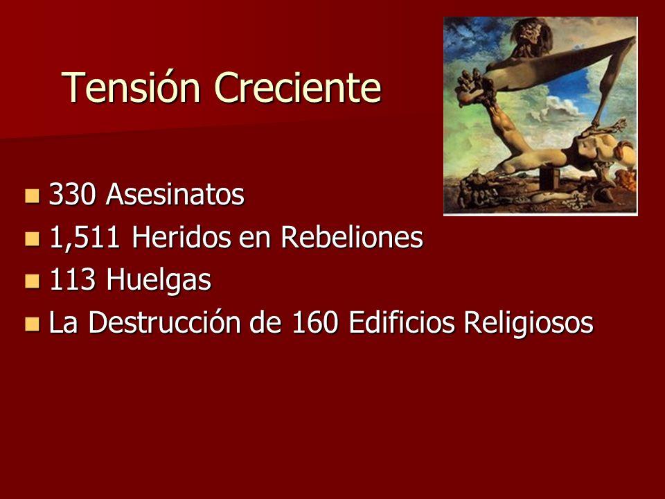 Tensión Creciente 330 Asesinatos 1,511 Heridos en Rebeliones