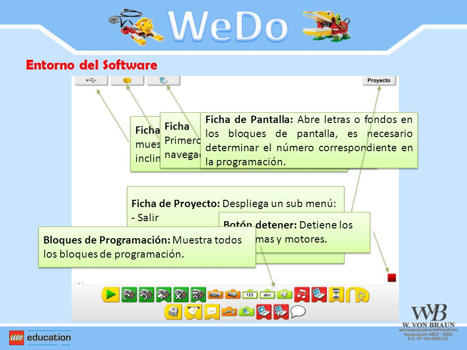 WeDo Entorno del Software