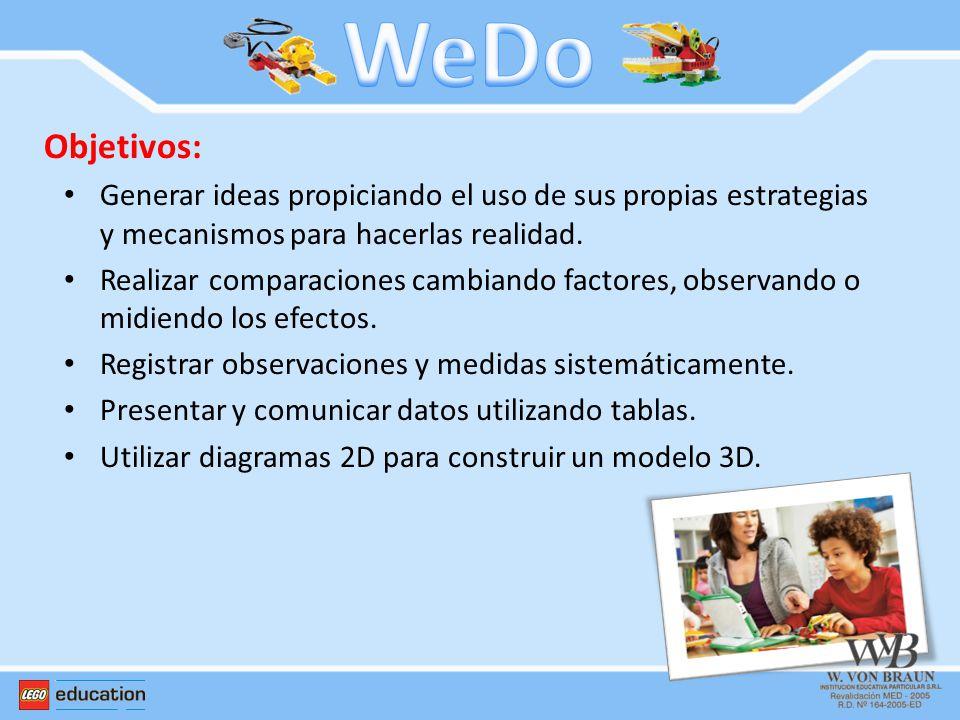 WeDo Objetivos: Generar ideas propiciando el uso de sus propias estrategias y mecanismos para hacerlas realidad.