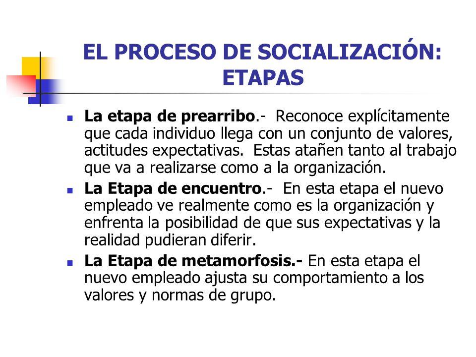 EL PROCESO DE SOCIALIZACIÓN: ETAPAS