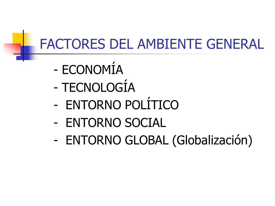 FACTORES DEL AMBIENTE GENERAL