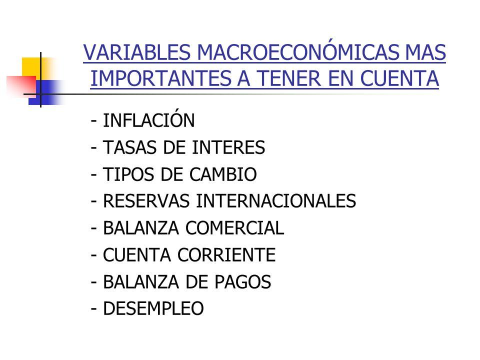 VARIABLES MACROECONÓMICAS MAS IMPORTANTES A TENER EN CUENTA