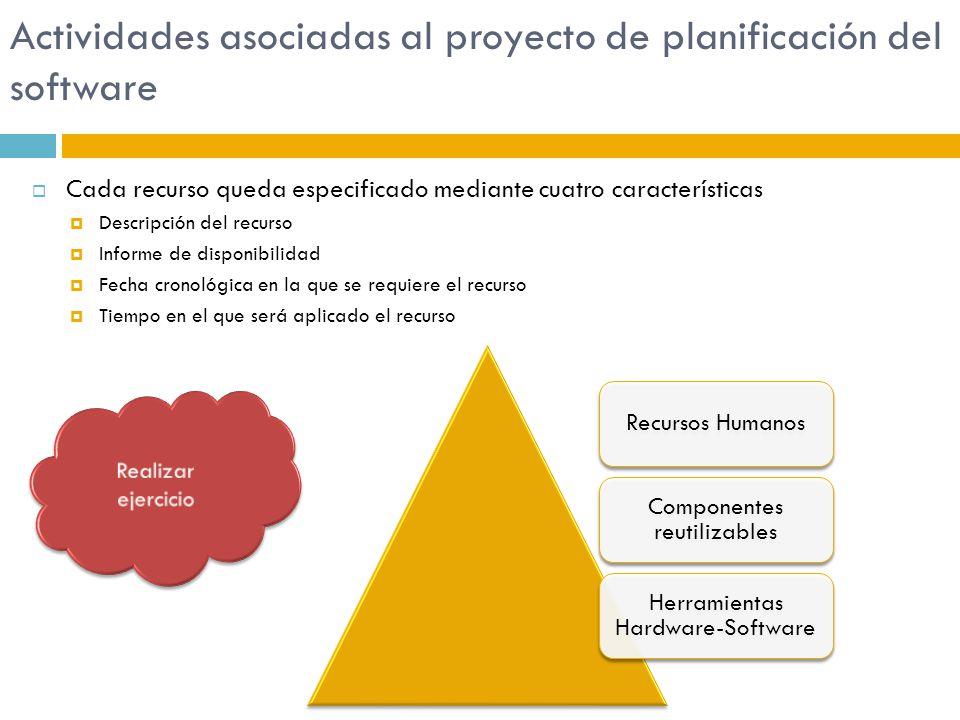 Actividades asociadas al proyecto de planificación del software