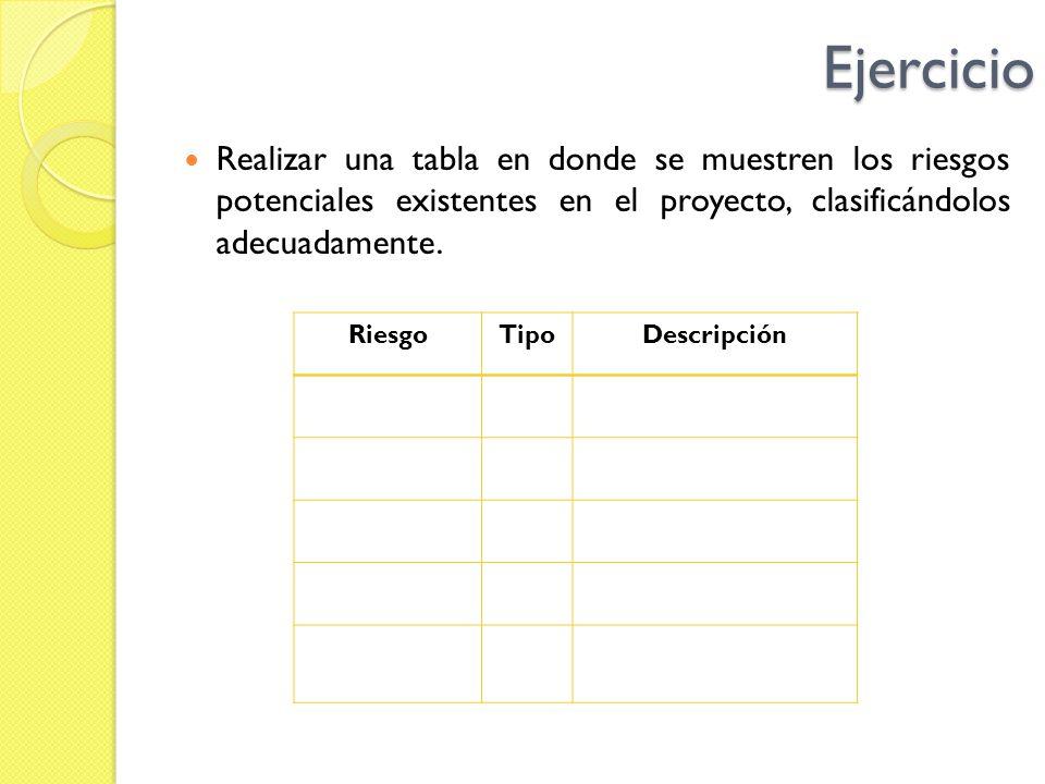 Ejercicio Realizar una tabla en donde se muestren los riesgos potenciales existentes en el proyecto, clasificándolos adecuadamente.