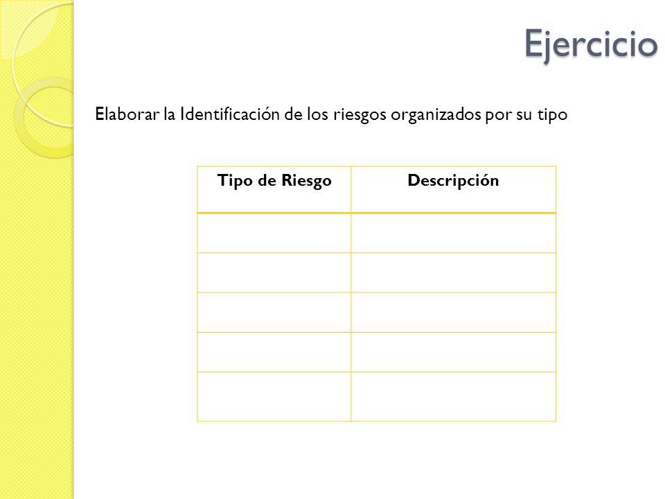 Ejercicio Elaborar la Identificación de los riesgos organizados por su tipo.