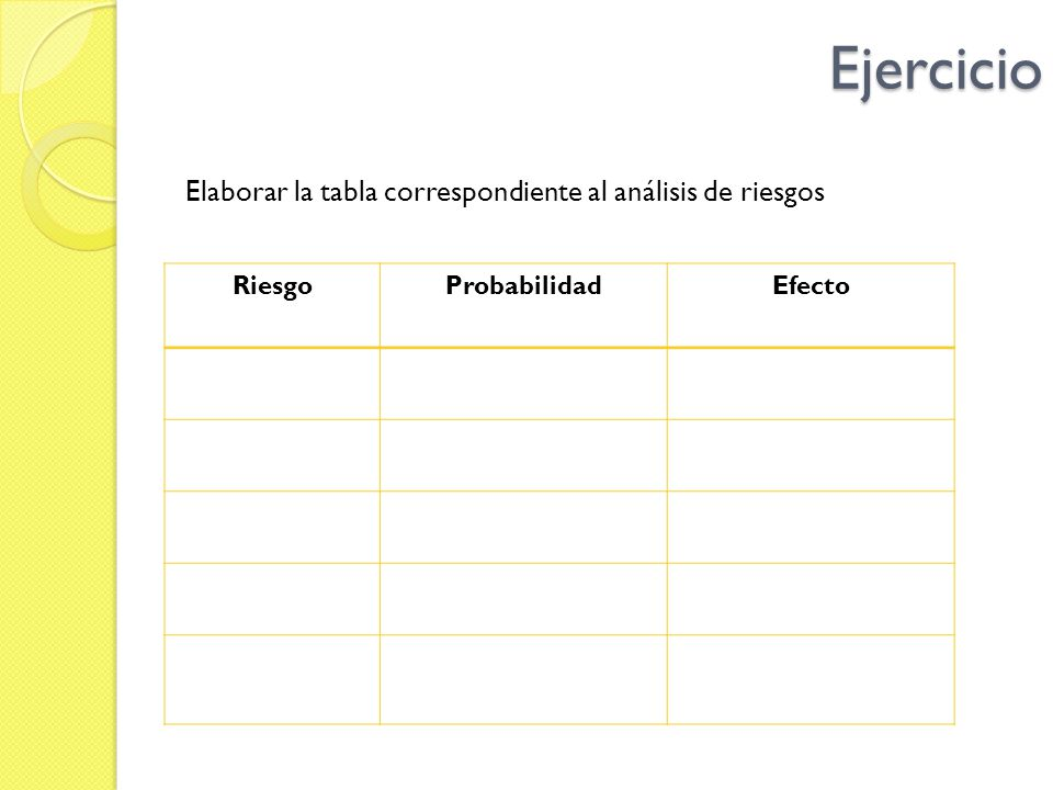 Ejercicio Elaborar la tabla correspondiente al análisis de riesgos