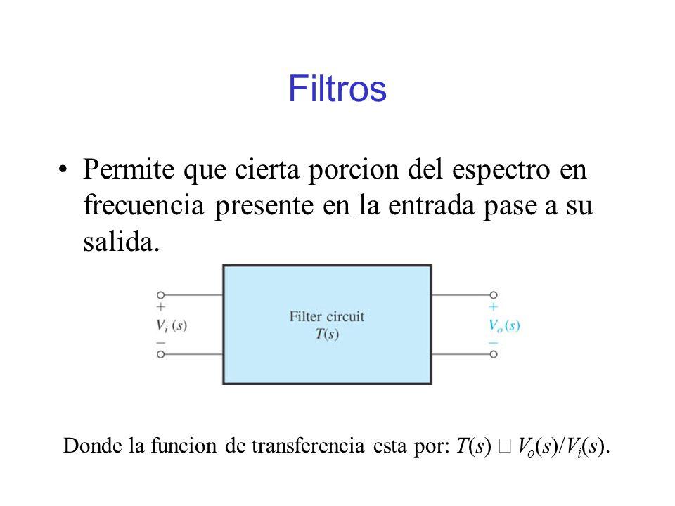 Filtros Permite que cierta porcion del espectro en frecuencia presente en la entrada pase a su salida.