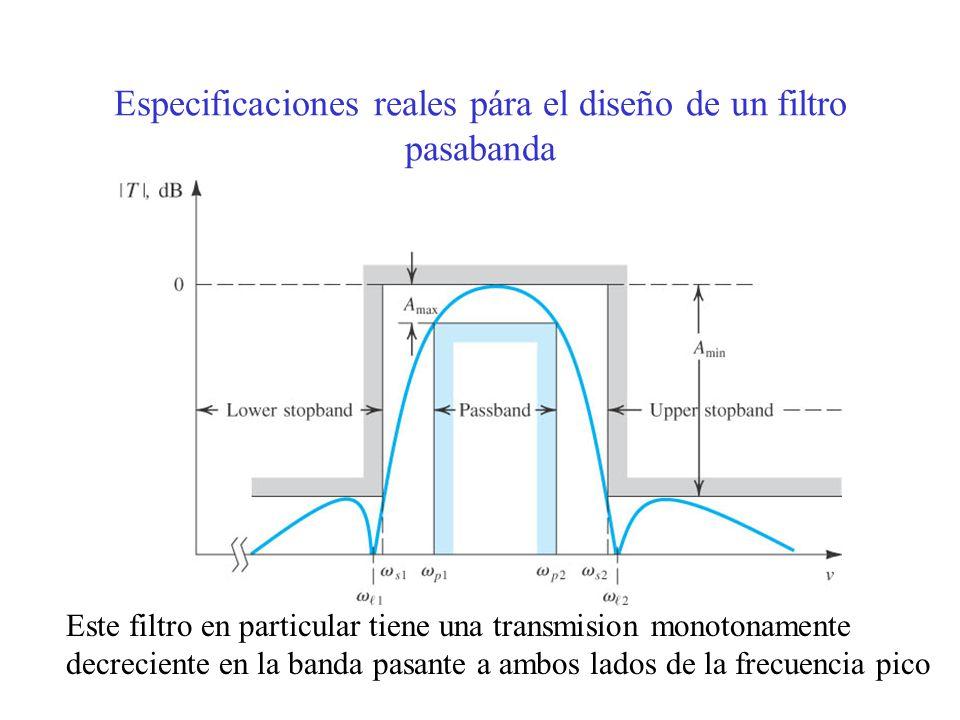 Especificaciones reales pára el diseño de un filtro pasabanda