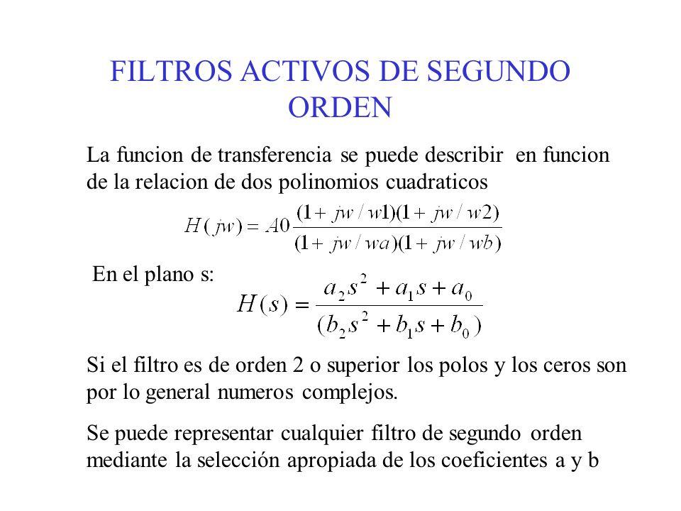 FILTROS ACTIVOS DE SEGUNDO ORDEN