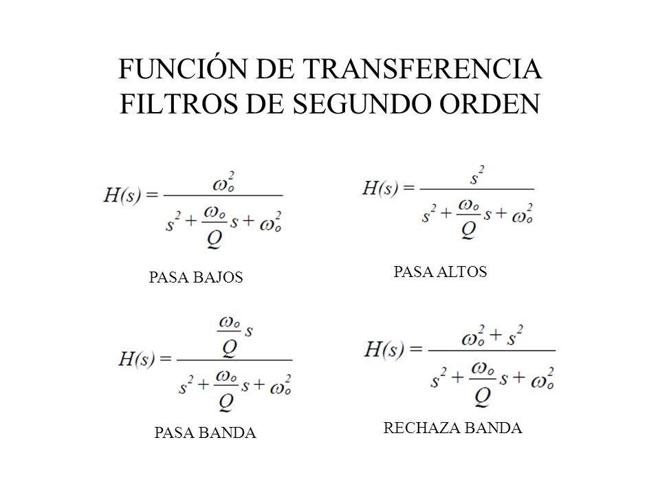 FUNCIÓN DE TRANSFERENCIA FILTROS DE SEGUNDO ORDEN