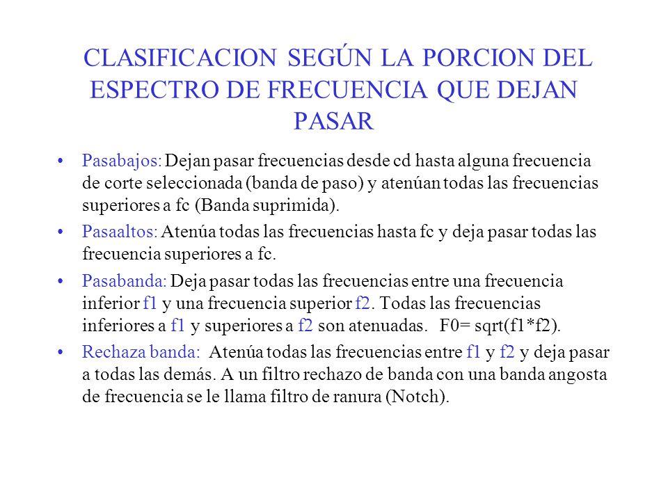 CLASIFICACION SEGÚN LA PORCION DEL ESPECTRO DE FRECUENCIA QUE DEJAN PASAR