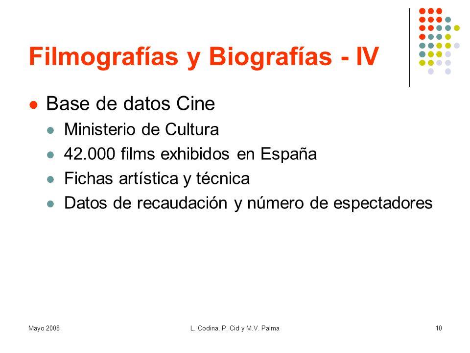 Filmografías y Biografías - IV