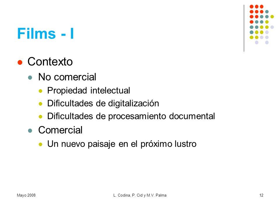 Films - I Contexto No comercial Comercial Propiedad intelectual