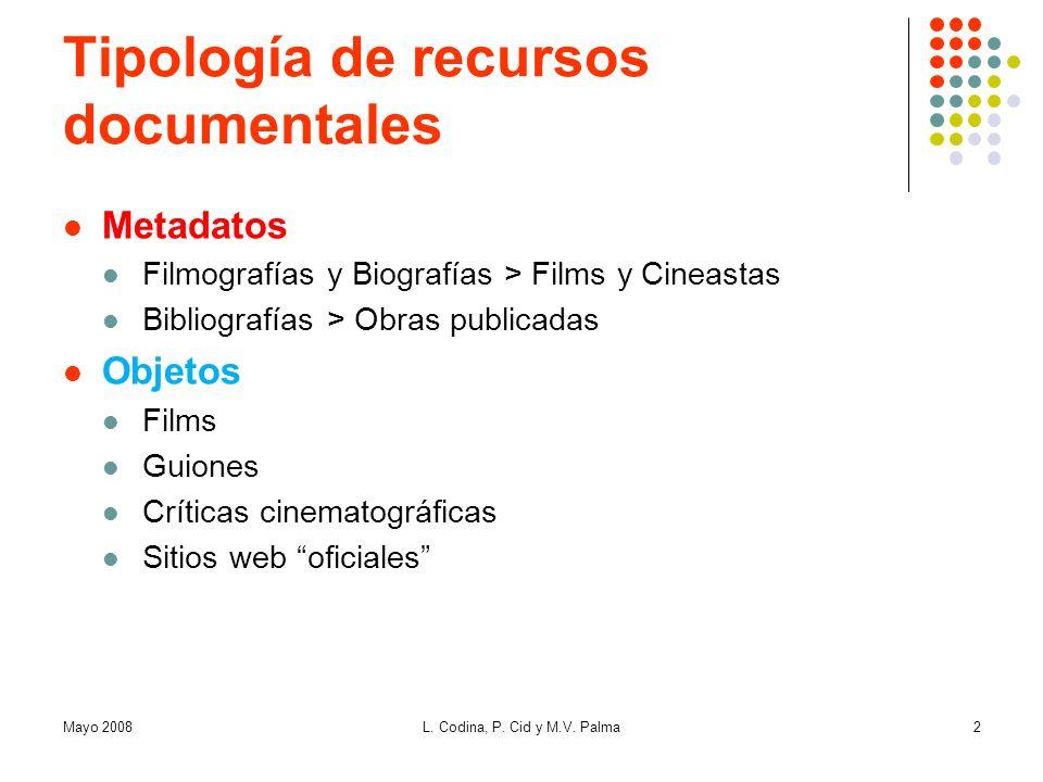 Tipología de recursos documentales