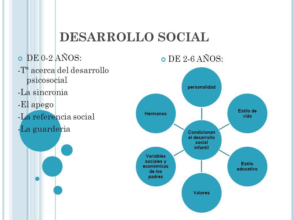 DESARROLLO SOCIAL DE 0-2 AÑOS: DE 2-6 AÑOS: