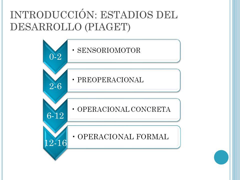 INTRODUCCIÓN: ESTADIOS DEL DESARROLLO (PIAGET)
