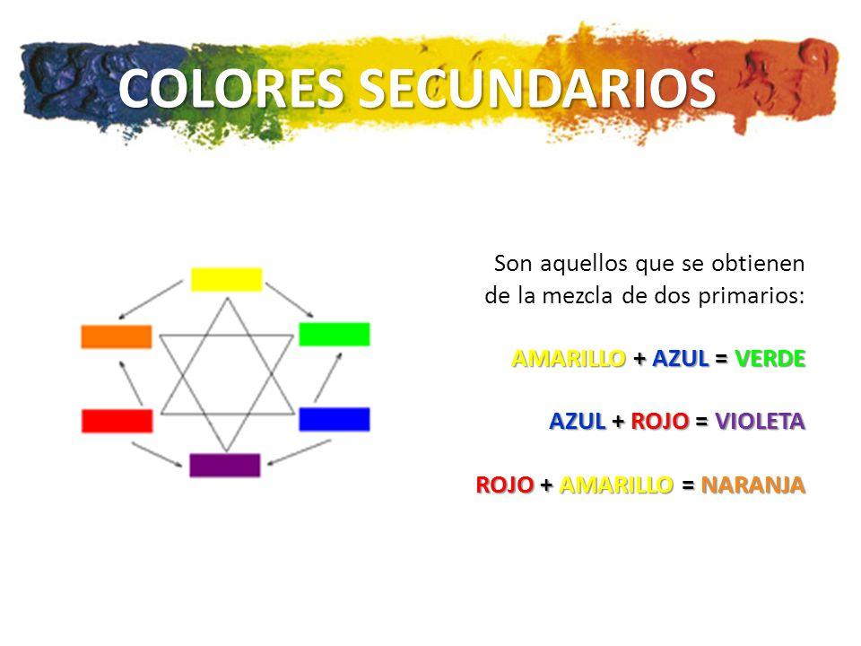 COLORES SECUNDARIOS Son aquellos que se obtienen de la mezcla de dos primarios: AMARILLO + AZUL = VERDE.