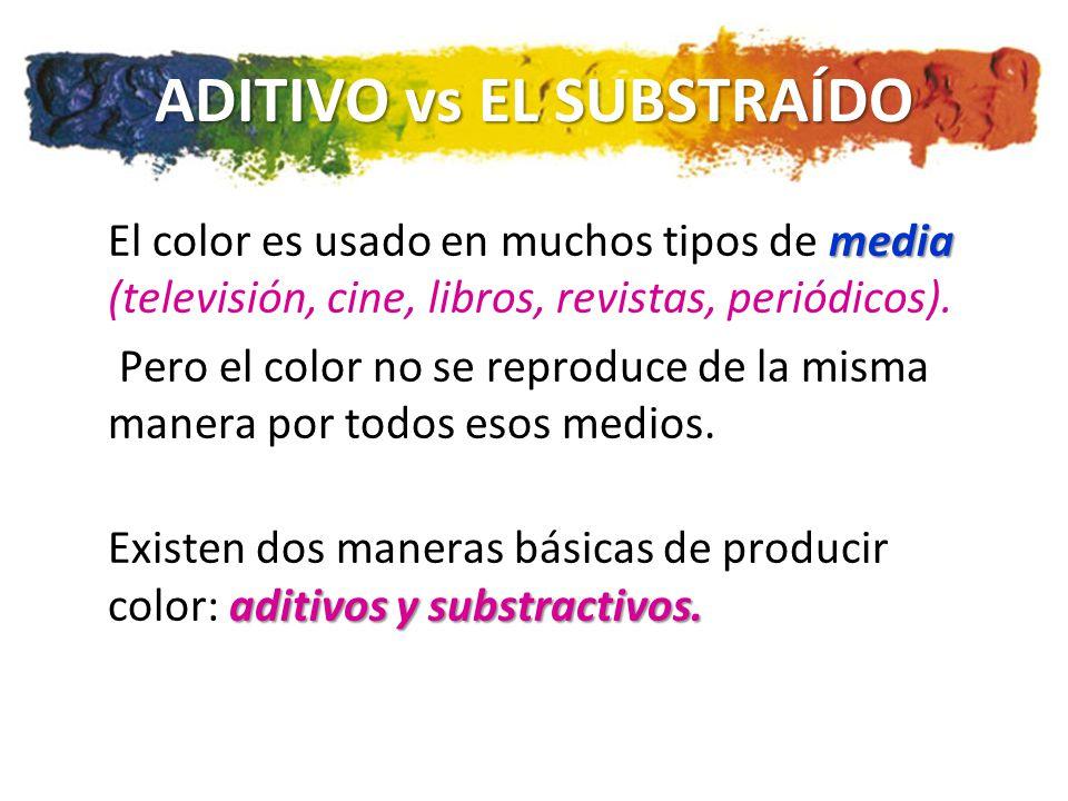 ADITIVO vs EL SUBSTRAÍDO
