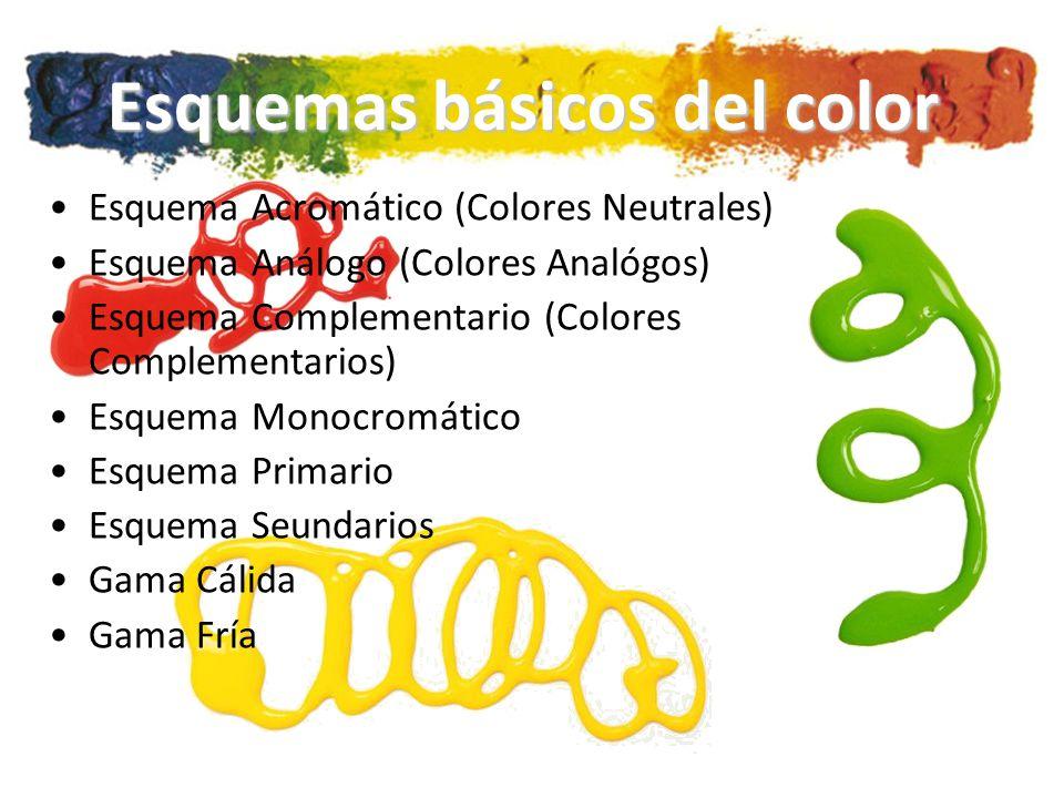 Esquemas básicos del color