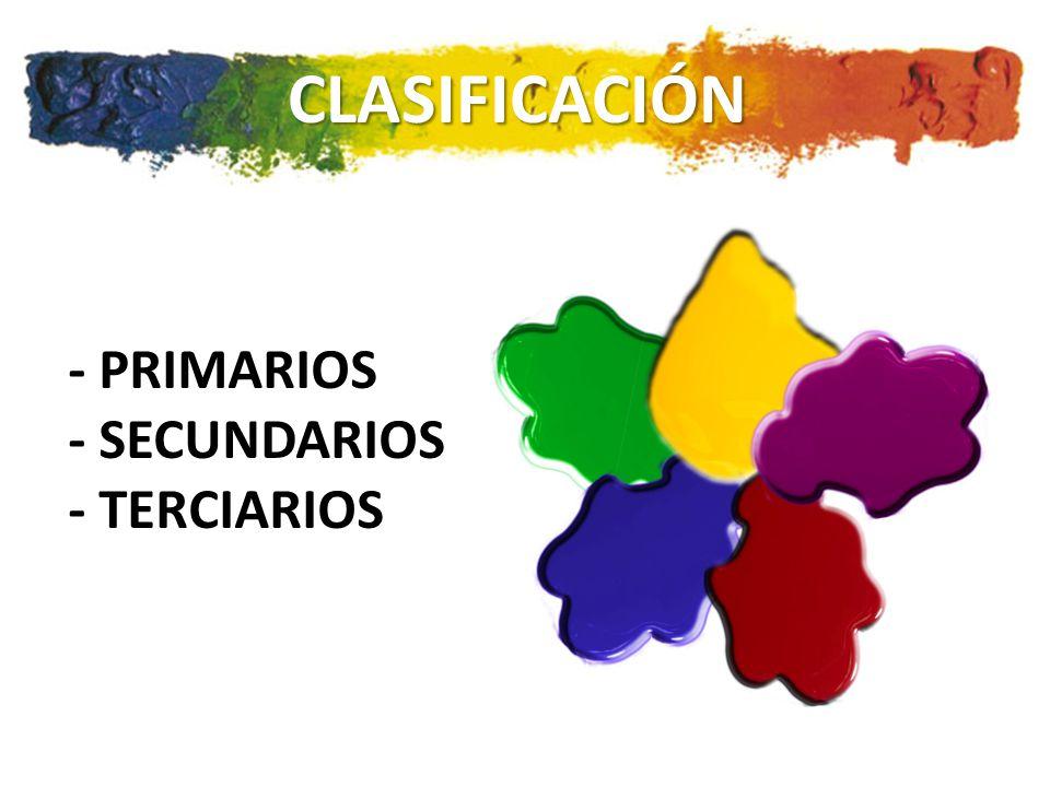 CLASIFICACIÓN - PRIMARIOS - SECUNDARIOS - TERCIARIOS