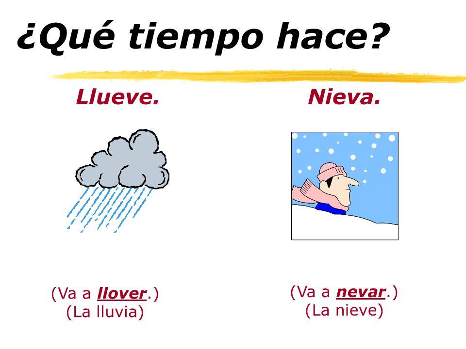 ¿Qué tiempo hace Llueve. Nieva. (Va a llover.) (Va a nevar.)