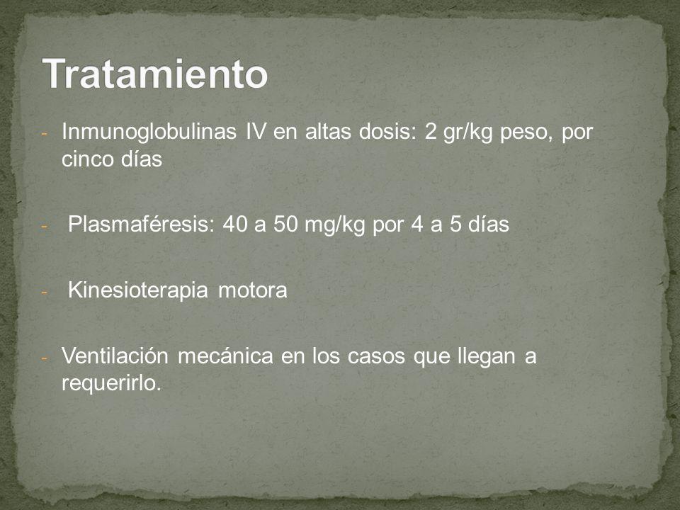 Tratamiento Inmunoglobulinas IV en altas dosis: 2 gr/kg peso, por cinco días. Plasmaféresis: 40 a 50 mg/kg por 4 a 5 días.