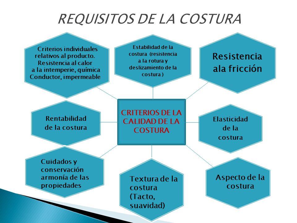 REQUISITOS DE LA COSTURA