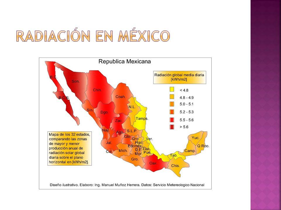 RADIACIÓN EN MÉXICO