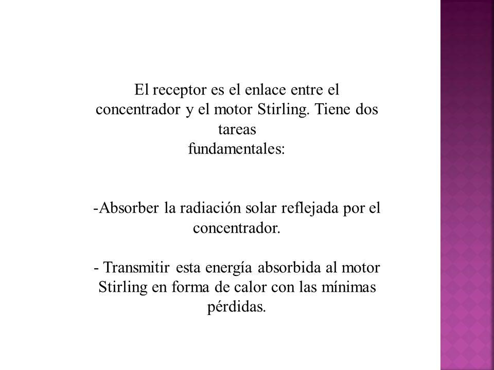 Absorber la radiación solar reflejada por el concentrador.