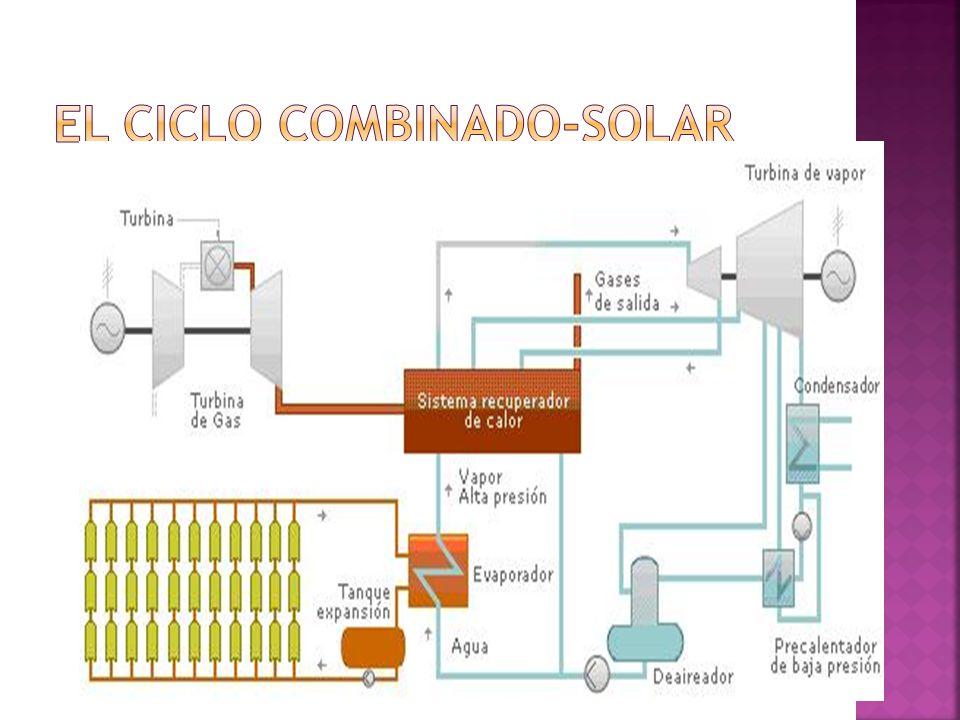 El ciclo combinado-solar