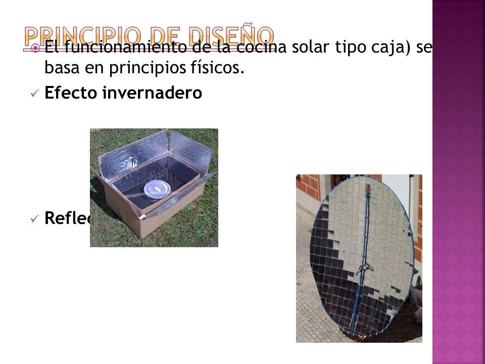 PRINCIPIO DE DISEÑO El funcionamiento de la cocina solar tipo caja) se basa en principios físicos.