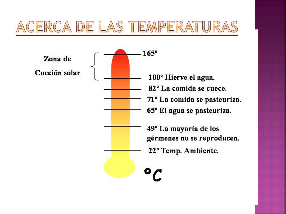 Acerca De Las Temperaturas