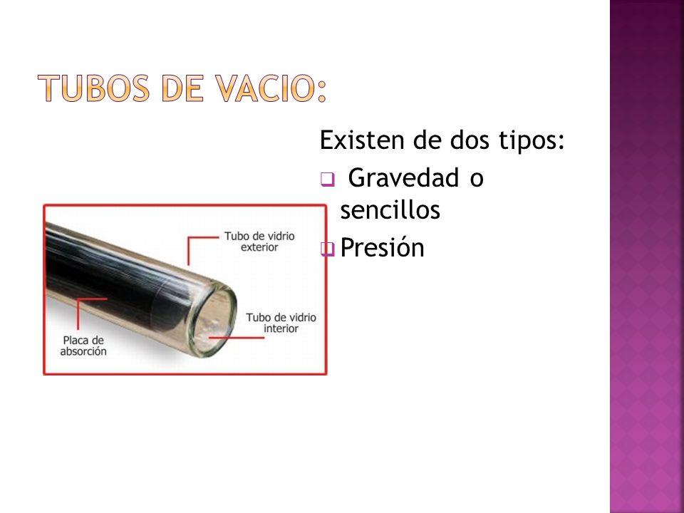 TUBOS DE VACIO: Existen de dos tipos: Gravedad o sencillos Presión