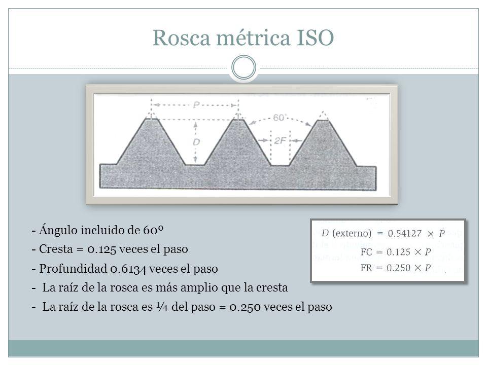 Rosca métrica ISO - Ángulo incluido de 60º